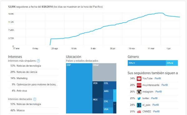 Twitter_analytics